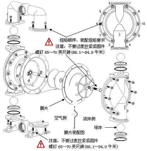 气动双隔膜泵工作原理